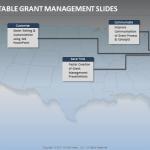 Editable Grant Management Presentation Slides
