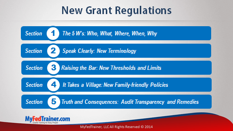 Topics in editable New Grant Regulations Presentation Package